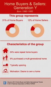 FG-Millennial-Home-Buyers