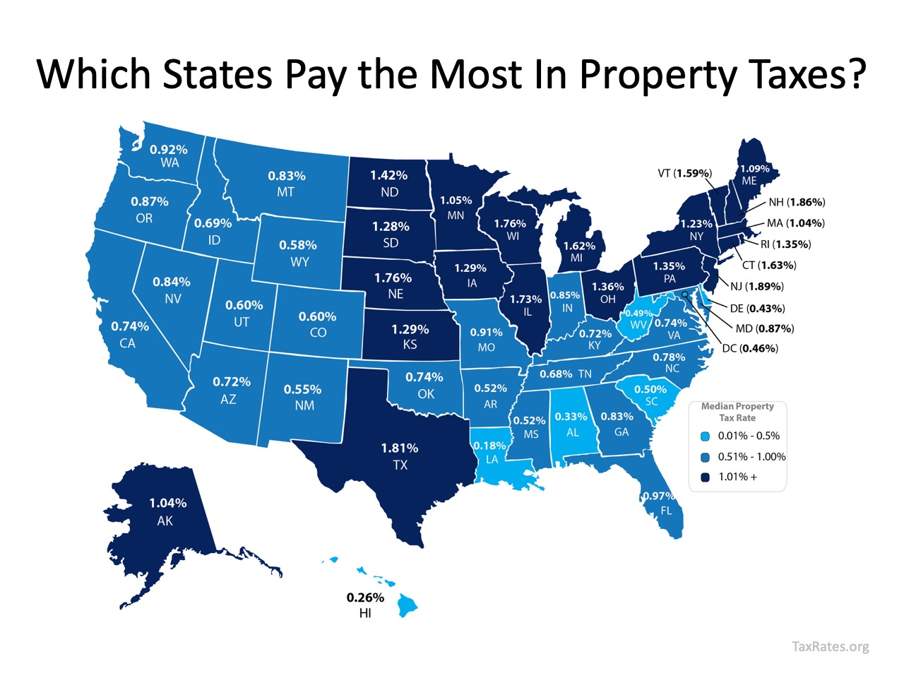 How Property Taxes Can Impact Your Mortgage Payment | Simplifying The Market