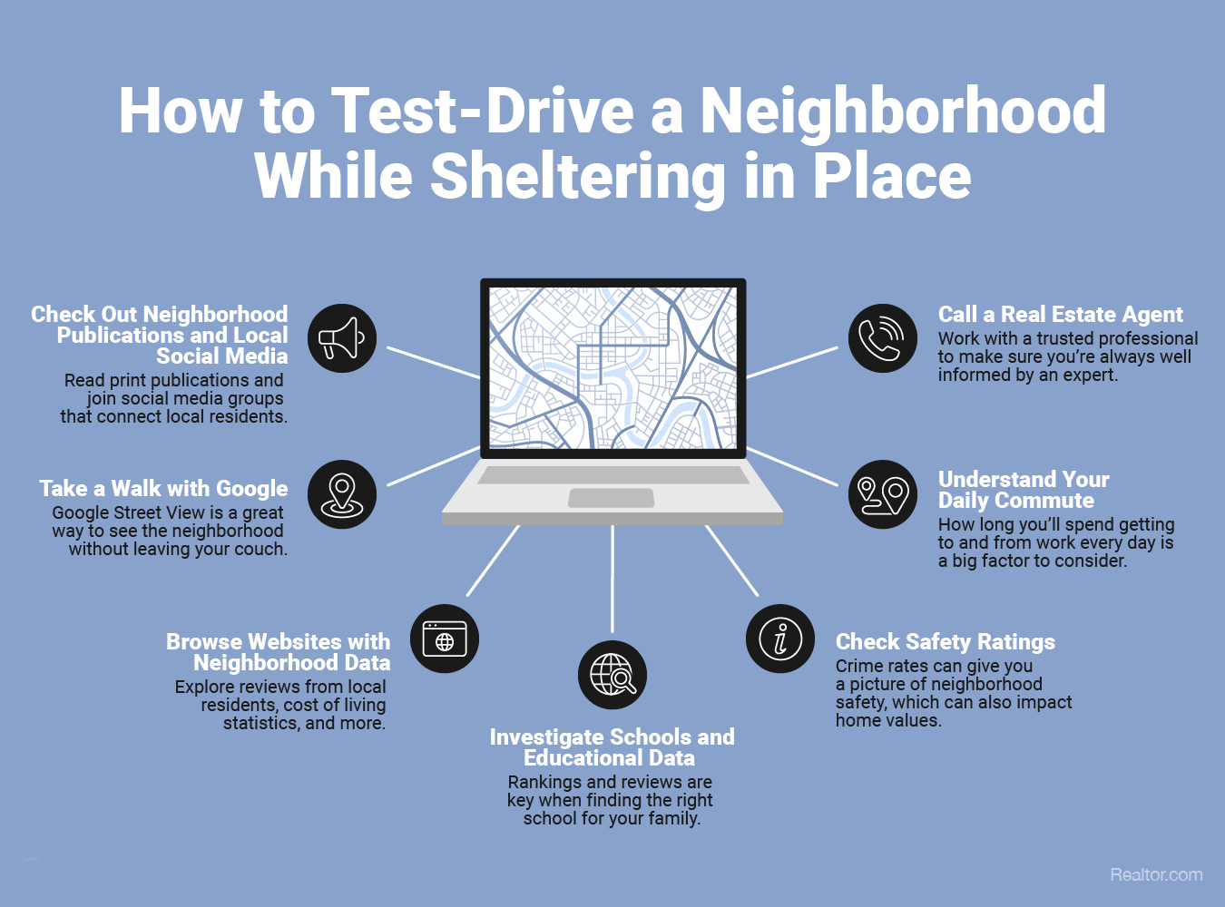 How to Test-Drive a Neighborhood While Sheltering in Place [INFOGRAPHIC] | Simplifying The Market