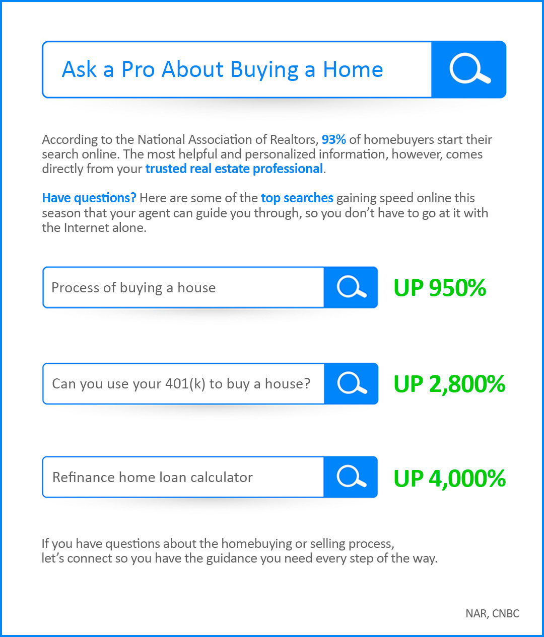 Ask a Pro About Buying a Home [INFOGRAPHIC] | Simplifying The Market