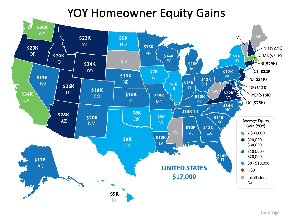 The Importance of Home Equity in Building Wealth   Simplifying The Market