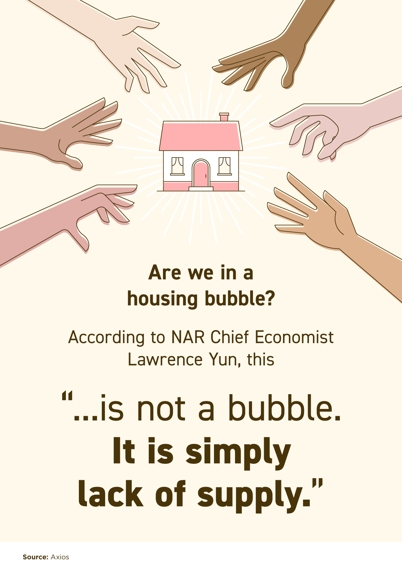This Isn't a Bubble. It's Simply Lack of Supply. [INFOGRAPHIC] | Simplifying The Market